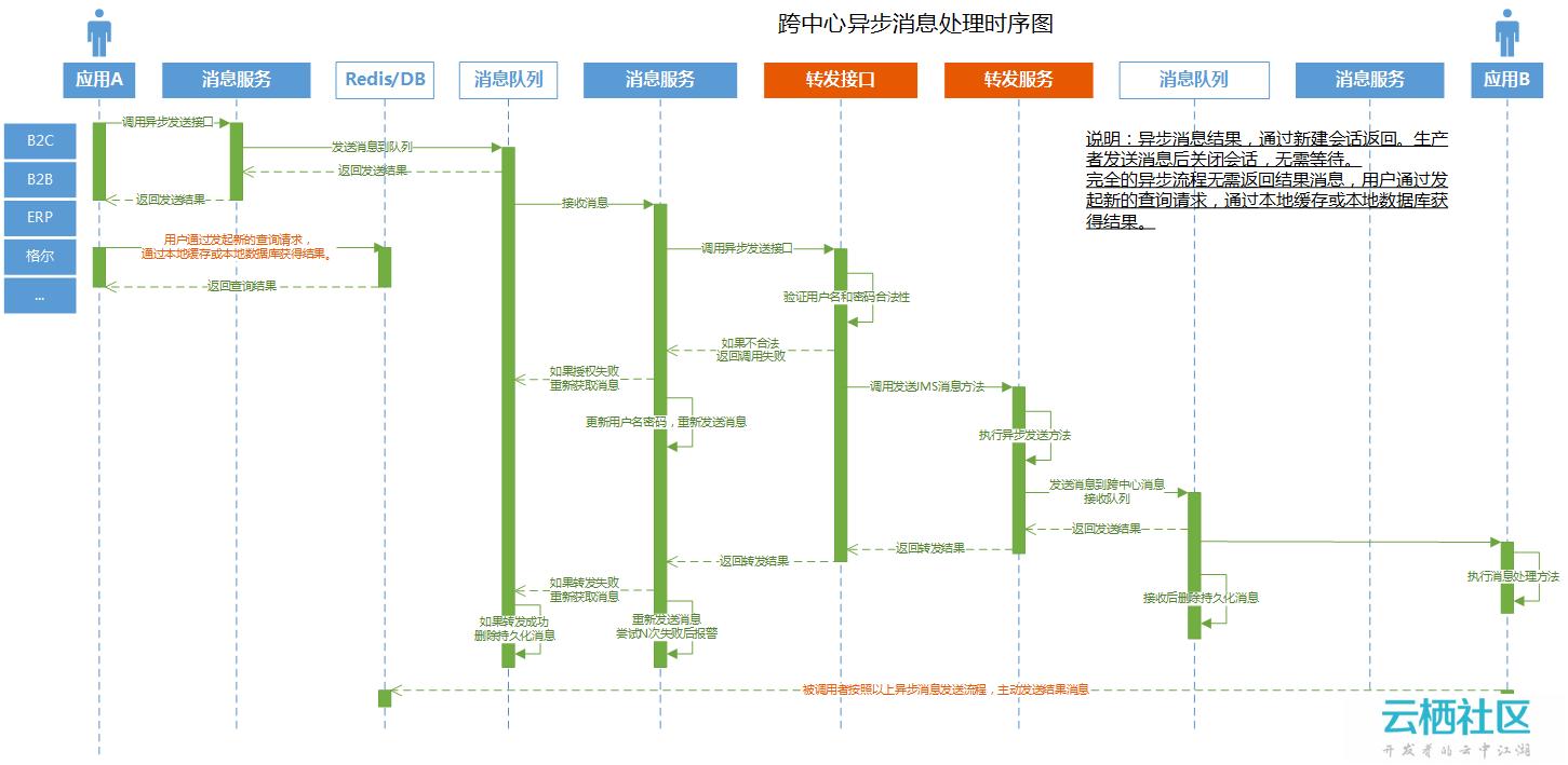 电路 电路图 电子 户型 户型图 平面图 原理图 1451_709