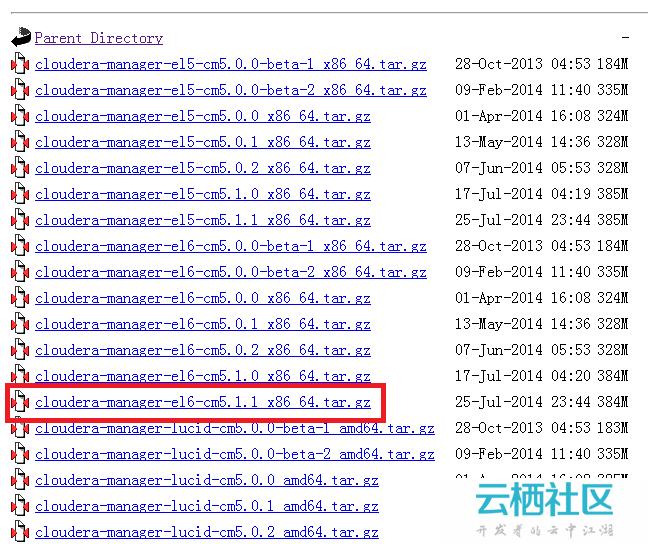 cloudera(CDH)官网介绍:安装包、离线包该如何下载、官方文档等介绍-