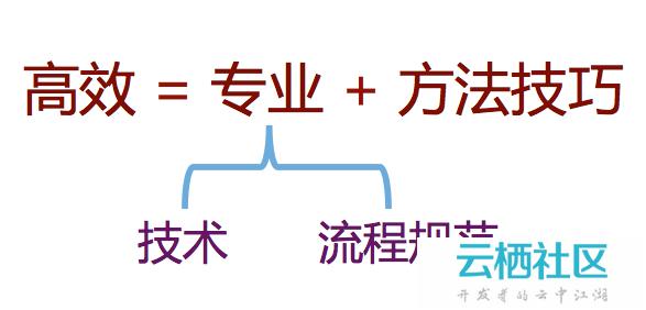 高效运维最佳实践(01):七字诀,不再憋屈的运维-